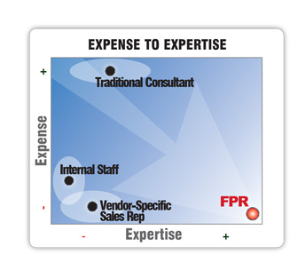 Expense to Expertise Cost Management